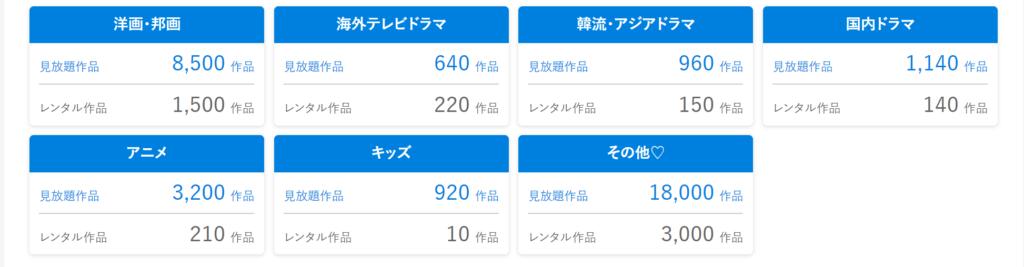 U-NEXT作品数